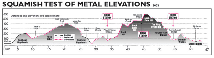 http://testofmetal.com/media/Maps/testelevation.jpg